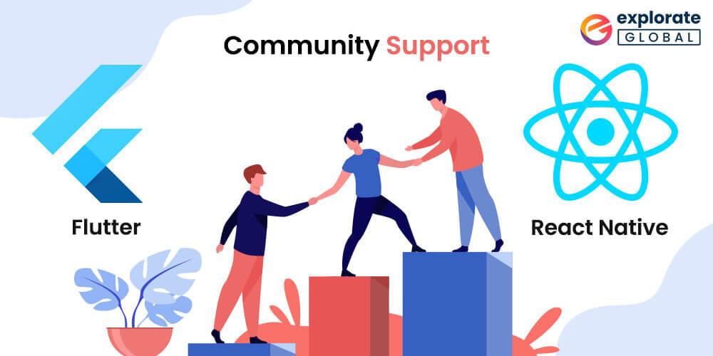 Flutter Vs React Native 2021 - Comparison of Community Support