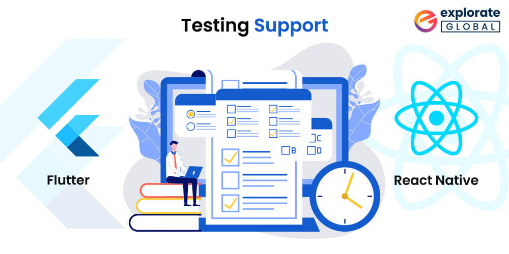 Flutter Vs React Native 2021 - Comparison of Testing Support