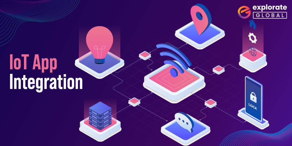 IoT Integration is the Latest Mobile App Development Trends in 2021