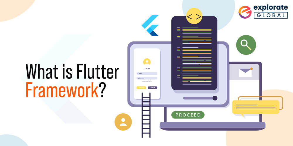 Know what is flutter cross platform development framework